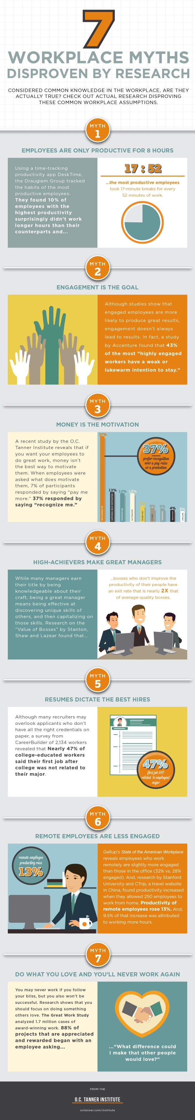7 workplace misconceptions